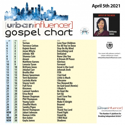 Image: Gospel Chart: Apr 5th 2021