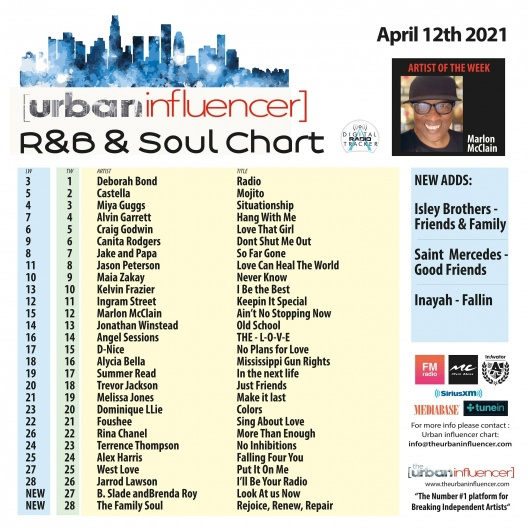 Image: R&B Chart: Apr 12th 2021