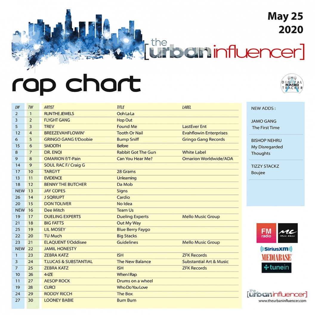 Image: Rap Chart + May 25th 2020